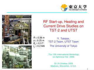 RF Start-up, Heating and Current Drive Studies on TST-2 and UTST
