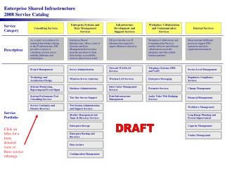 Enterprise Shared Infrastructure  2008 Service Catalog