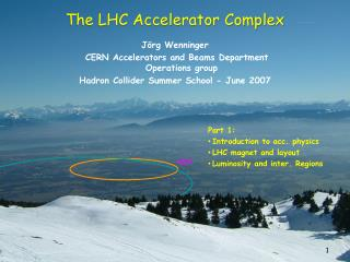 The LHC Accelerator Complex