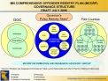 MN COMPREHENSIVE OFFENDER REENTRY PLAN MCORP  GOVERNANCE STRUCTURE DRAFT JULY 2006