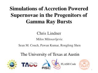 Simulations of Accretion Powered Supernovae in the Progenitors of Gamma Ray Bursts