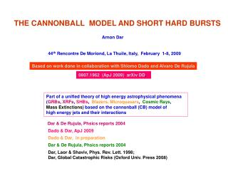 THE CANNONBALL  MODEL AND SHORT HARD BURSTS