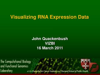 Visualizing RNA Expression Data