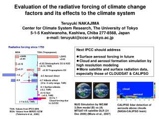 Radiative forcing since 1750