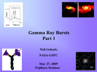 Gamma Ray Bursts Part 1