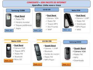 COMODATO  –  SEM PACOTE DE INTERNET Aparelhos: Linha nova e troca