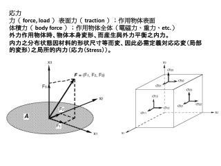 応力 力(  force, load  ) 表面力(  traction  ); 作用 物 体 表面 体 積力(  body force  );作用物 体全 体( 電磁力、重力、 etc. )