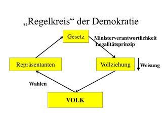 """""""Regelkreis"""" der Demokratie"""
