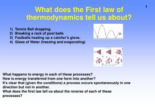 What does the First law of thermodynamics tell us about?