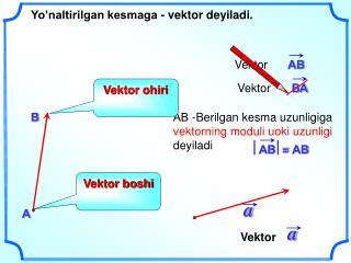 АВ  -Berilgan kesma uzunligiga  vektorning moduli uoki uzunligi   deyiladi