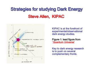 Strategies for studying Dark Energy