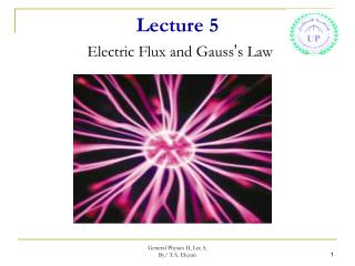 Lecture 5 Electric Flux and Gauss ' s Law