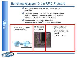Benchmarksystem für ein RFID-Frontend