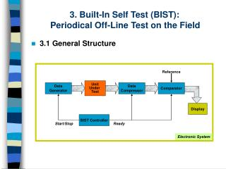 3. Built-In Self Test (BIST): Periodical Off-Line Test on the Field