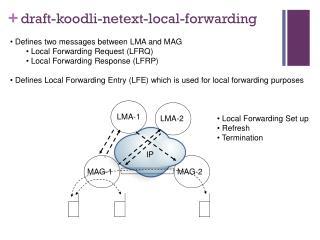 draft-koodli-netext-local-forwarding