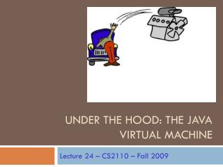 Under the Hood: The Java Virtual Machine