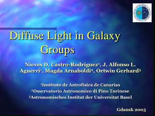 Diffuse Light in Galaxy 			Groups