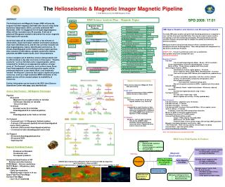 Science Data Products – HMI Magnetic Field Images Pipeline 45-second