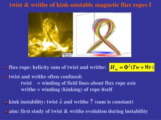twist & writhe of kink-unstable magnetic flux ropes I