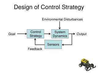 Design of Control Strategy