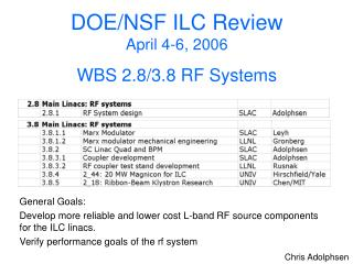 DOE/NSF ILC Review April 4-6, 2006 WBS 2.8/3.8 RF Systems
