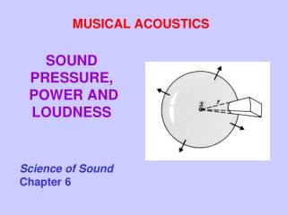 SOUND PRESSURE,  POWER AND LOUDNESS