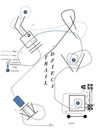 OPIS SCHEMATU: Stęp przez drągi + mostek. Galop przez drąg