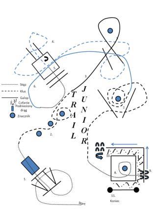 OPIS SCHEMATU: Stęp przez drągi + mostek. Slalom w kłusie. Galop przez  drągi i  wokół markera.