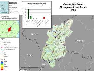 Greese Lerr Water Management Unit Action Plan