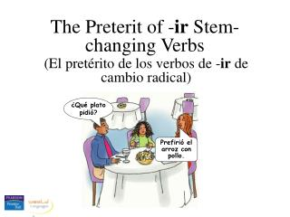 The Preterit of - ir  Stem-changing Verbs