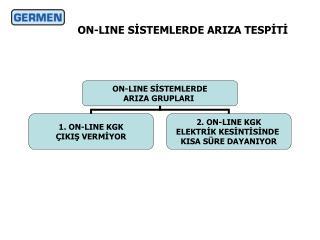 ON-LINE SİSTEMLERDE ARIZA TESPİTİ