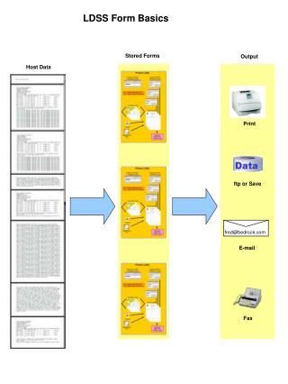 Host Data