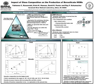 Impact of Glass Composition on the Production of Borosilicate HGMs