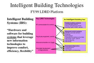 Intelligent Building Technologies FY99 LDRD Platform