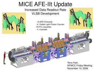 MICE AFE-IIt Update Increased Data Readout Rate VLSB Development