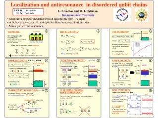 Localization and antiresonance  in disordered qubit chains