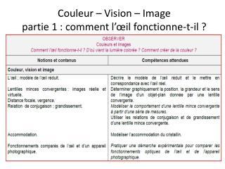 Couleur   Vision   Image                             partie 1 : comment l  il fonctionne-t-il