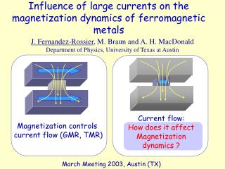 Influence of large currents on the magnetization dynamics of ferromagnetic metals