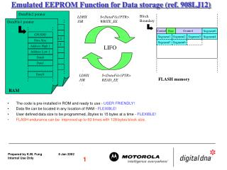 Emulated EEPROM Function for Data storage (ref. 908LJ12)