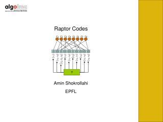 Raptor Codes