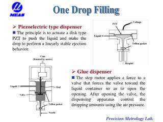 Piezoelectric type dispenser