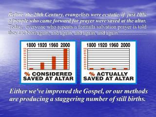 The Goal: Effective Evangelism