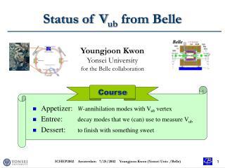 Status of V ub  from Belle