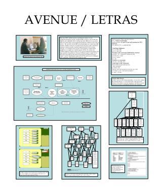 AVENUE / LETRAS