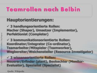 Teamrollen nach  Belbin