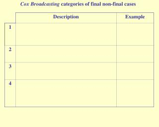 Cox Broadcasting  categories of final non-final cases
