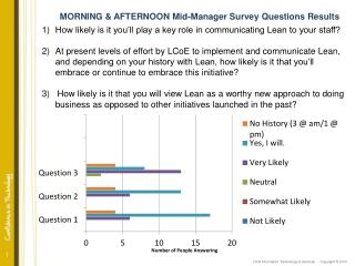 MORNING & AFTERNOON  Mid-Manager Survey  Questions Results