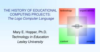 THE HISTORY OF EDUCATIONAL  COMPUTING PROJECTS: The Logo Computer Language