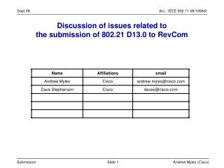 Discussion of issues related to the submission of 802.21 D13.0 to RevCom