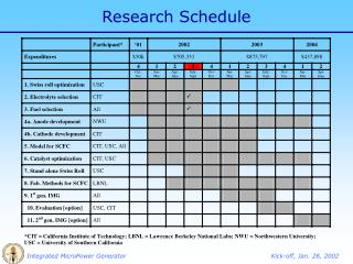 Research Schedule